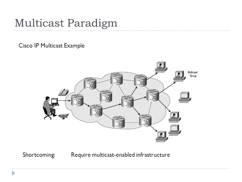 Multicast Paradigm Cisco IP Multicast Example Shortcoming:Require multicast-enabled infrastructure