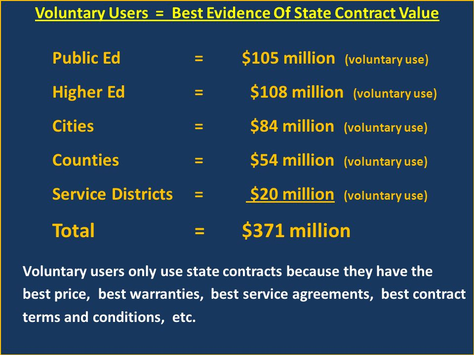 Voluntary Users = Best Evidence Of State Contract Value Public Ed=$105 million (voluntary use) Higher Ed= $108 million (voluntary use) Cities= $84 million (voluntary use) Counties= $54 million (voluntary use) Service Districts= $20 million (voluntary use) Total=$371 million Voluntary users only use state contracts because they have the best price, best warranties, best service agreements, best contract terms and conditions, etc.