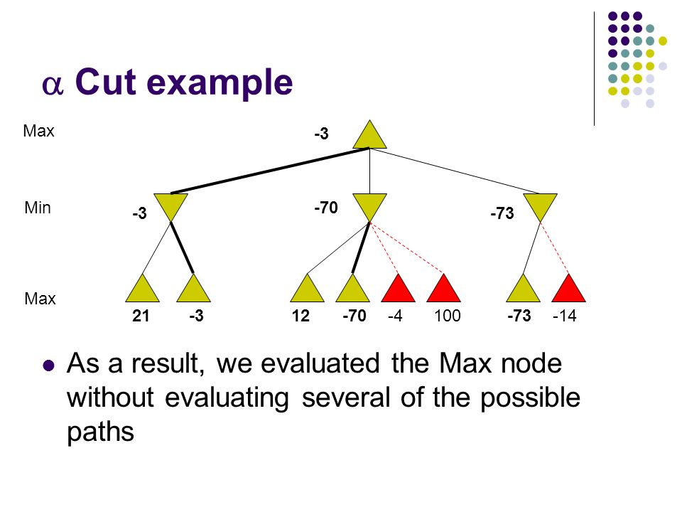  Cut example As a result, we evaluated the Max node without evaluating several of the possible paths 10021-312-70-4-73-14 Max Min -3 -70 -73