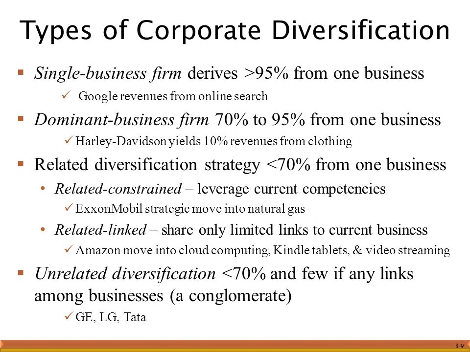 8-9  Single-business firm derives >95% from one business Google revenues from online search  Dominant-business firm 70% to 95% from one business Harley-Davidson yields 10% revenues from clothing  Related diversification strategy <70% from one business Related-constrained – leverage current competencies ExxonMobil strategic move into natural gas Related-linked – share only limited links to current business Amazon move into cloud computing, Kindle tablets, & video streaming  Unrelated diversification <70% and few if any links among businesses (a conglomerate) GE, LG, Tata Types of Corporate Diversification