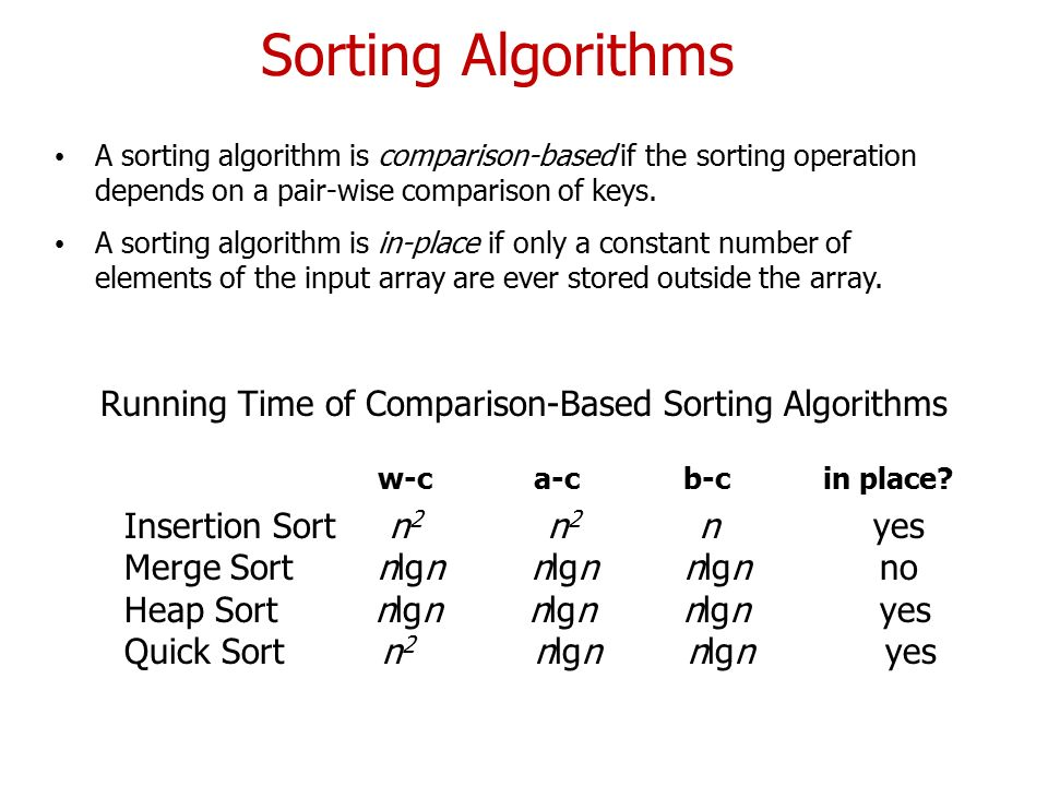 sorting algorithm and array Bubble sort is a simple sorting algorithm this sorting algorithm is comparison-based algorithm in which each pair of adjacent elements is compared and the elements are swapped if they are not in order this algorithm is not suitable for large data sets as its average and worst case complexity are.