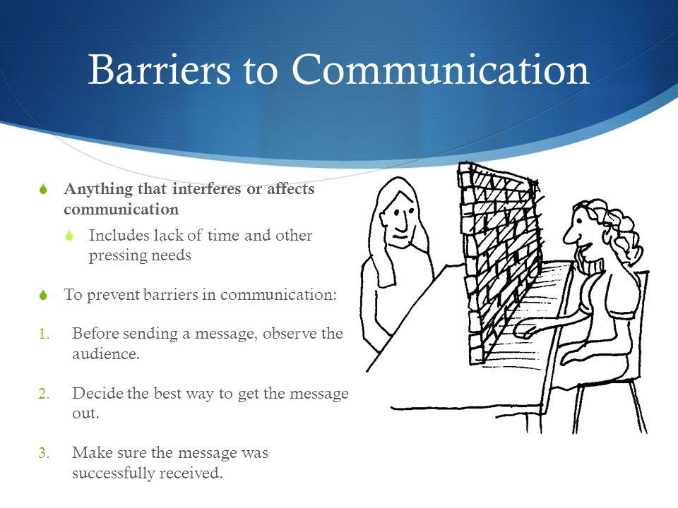 Essay On Communication