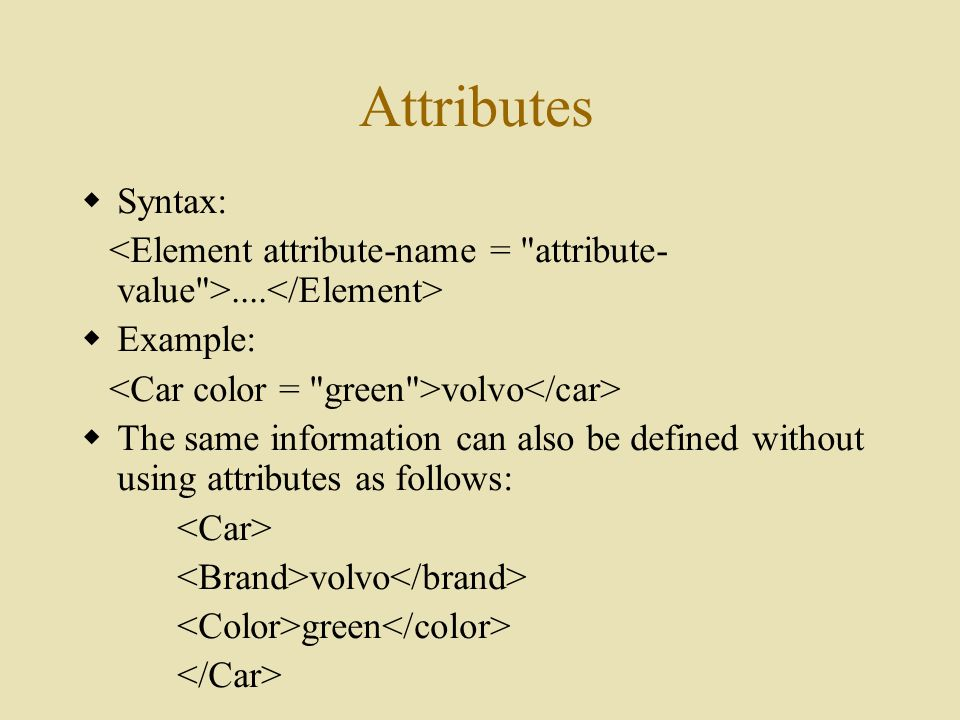 Attributes  Syntax:....