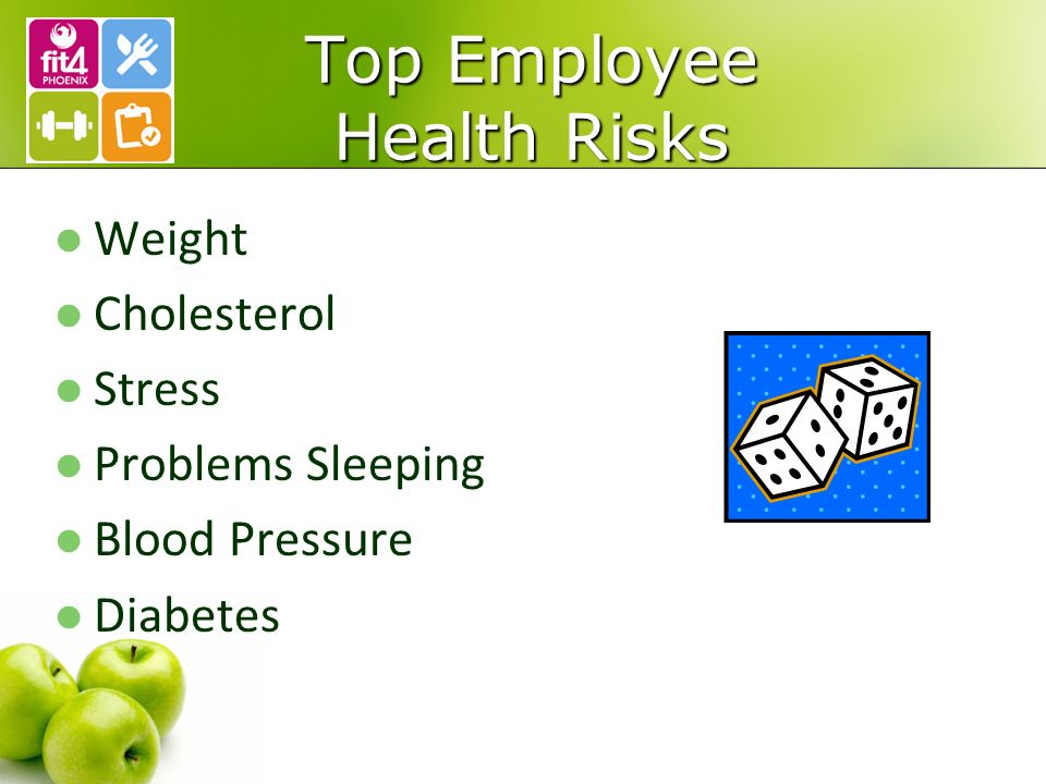 Top Employee Health Risks Weight Cholesterol Stress Problems Sleeping Blood Pressure Diabetes