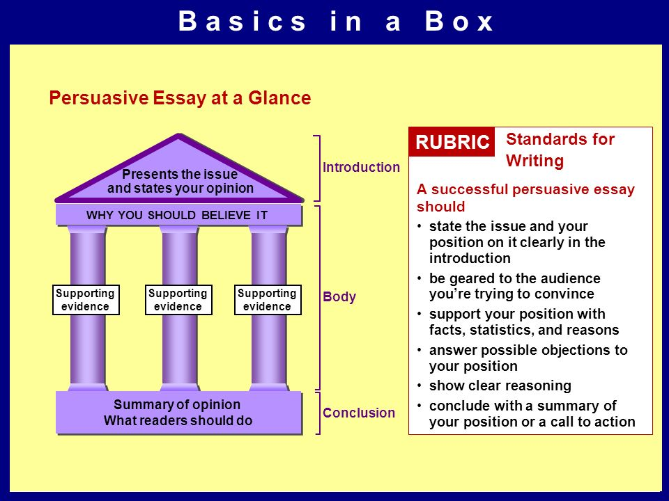 Argument And Persuasion Essay