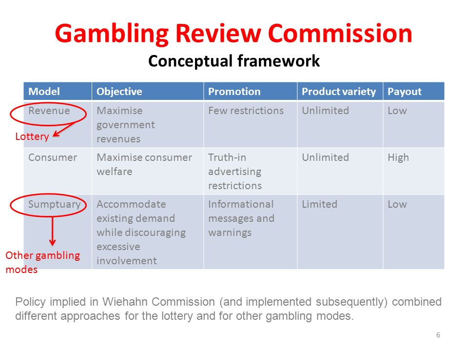 Gambling advertising regulations south africa casino near cincinnati