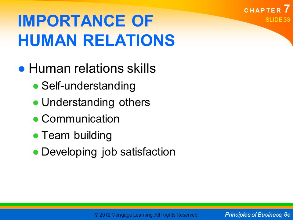 © 2012 Cengage Learning. All Rights Reserved. Principles of Business, 8e C H A P T E R 7 SLIDE 33 IMPORTANCE OF HUMAN RELATIONS ●Human relations skill