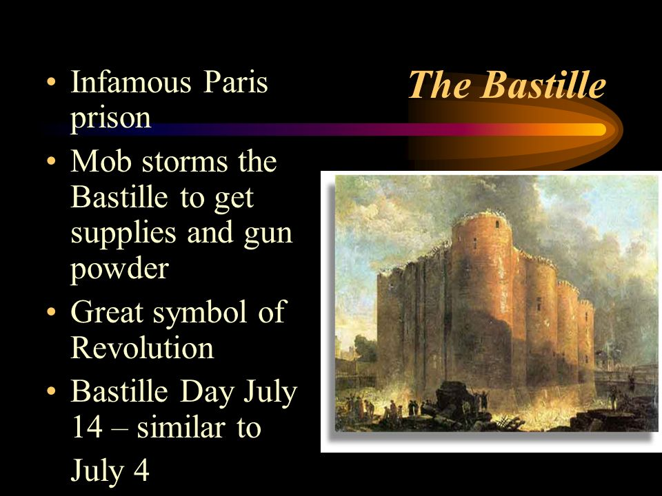 The Bastille Infamous Paris prison Mob storms the Bastille to get supplies and gun powder Great symbol of Revolution Bastille Day July 14 – similar to July 4
