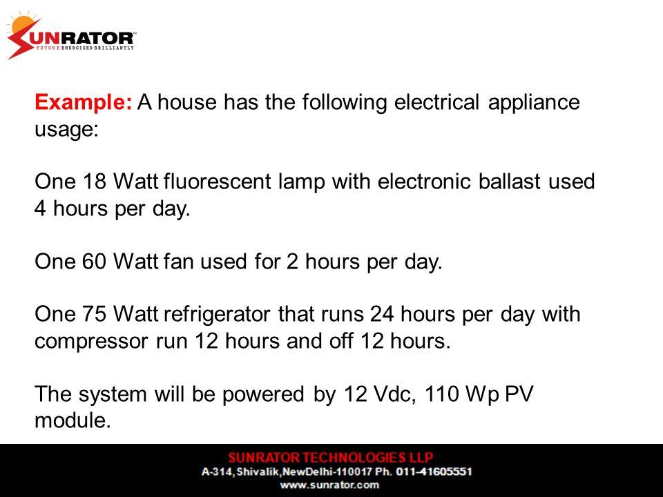watt for fan