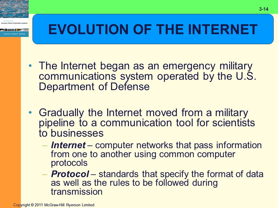 2-14 Copyright © 2011 McGraw-Hill Ryerson Limited 3-14 EVOLUTION OF THE INTERNET The Internet began as an emergency military communications system operated by the U.S.