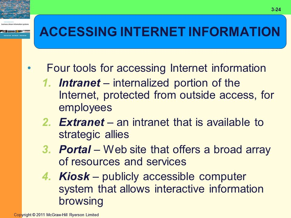 2-24 Copyright © 2011 McGraw-Hill Ryerson Limited 3-24 ACCESSING INTERNET INFORMATION Four tools for accessing Internet information 1.Intranet – internalized portion of the Internet, protected from outside access, for employees 2.Extranet – an intranet that is available to strategic allies 3.Portal – Web site that offers a broad array of resources and services 4.Kiosk – publicly accessible computer system that allows interactive information browsing