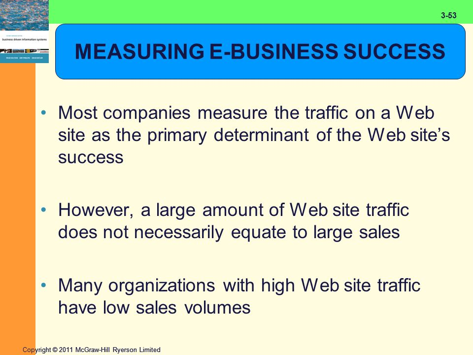 2-53 Copyright © 2011 McGraw-Hill Ryerson Limited 3-53 MEASURING E-BUSINESS SUCCESS Most companies measure the traffic on a Web site as the primary determinant of the Web site's success However, a large amount of Web site traffic does not necessarily equate to large sales Many organizations with high Web site traffic have low sales volumes