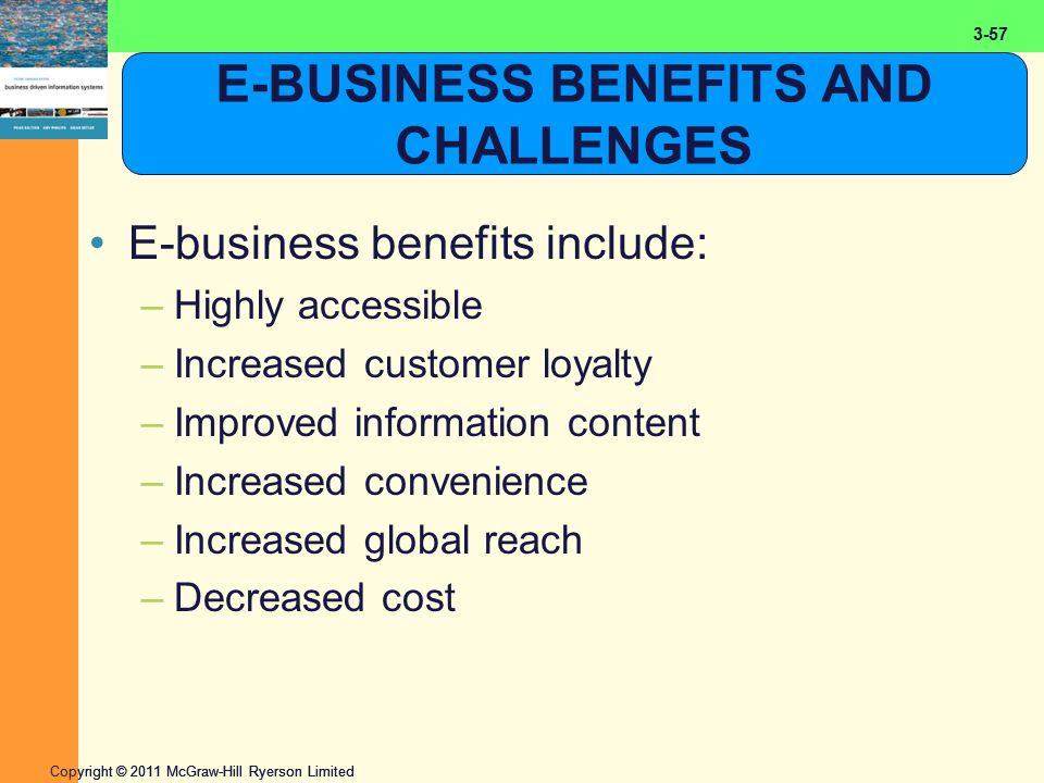 2-57 Copyright © 2011 McGraw-Hill Ryerson Limited 3-57 E-BUSINESS BENEFITS AND CHALLENGES E-business benefits include: –Highly accessible –Increased customer loyalty –Improved information content –Increased convenience –Increased global reach –Decreased cost