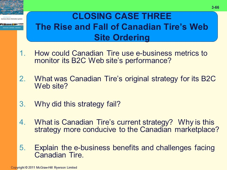 2-66 Copyright © 2011 McGraw-Hill Ryerson Limited 3-66 CLOSING CASE THREE The Rise and Fall of Canadian Tire's Web Site Ordering 1.How could Canadian Tire use e-business metrics to monitor its B2C Web site's performance.