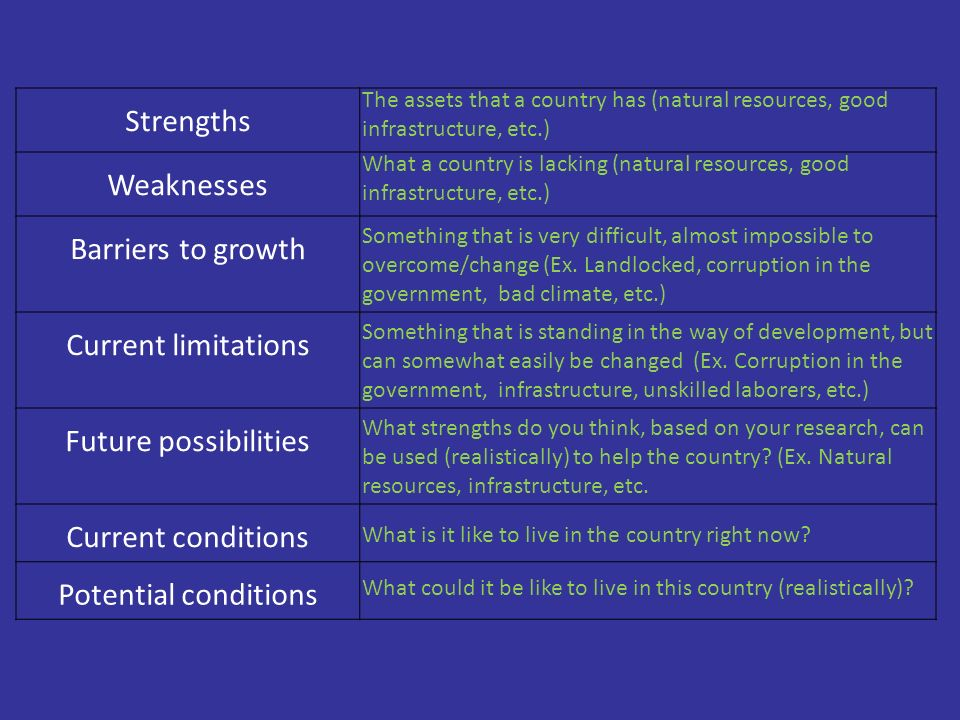 Strengths Weaknesses Barriers to growth Current limitations Future possibilities Current conditions Potential conditions The assets that a country has (natural resources, good infrastructure, etc.) What a country is lacking (natural resources, good infrastructure, etc.) Something that is very difficult, almost impossible to overcome/change (Ex.