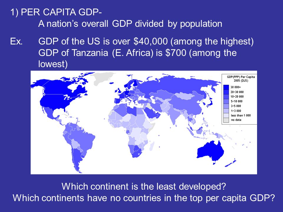 1) PER CAPITA GDP- A nation's overall GDP divided by population Ex.