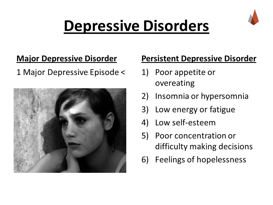 Depressive Disorders Major Depressive Disorder 1 Major Depressive Episode < Persistent Depressive Disorder 1)Poor appetite or overeating 2)Insomnia or hypersomnia 3)Low energy or fatigue 4)Low self-esteem 5)Poor concentration or difficulty making decisions 6)Feelings of hopelessness