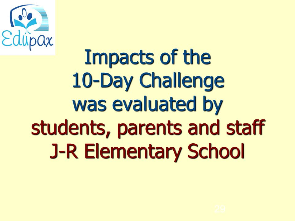 29 Impacts of the 10-Day Challenge was evaluated by students, parents and staff J-R Elementary School