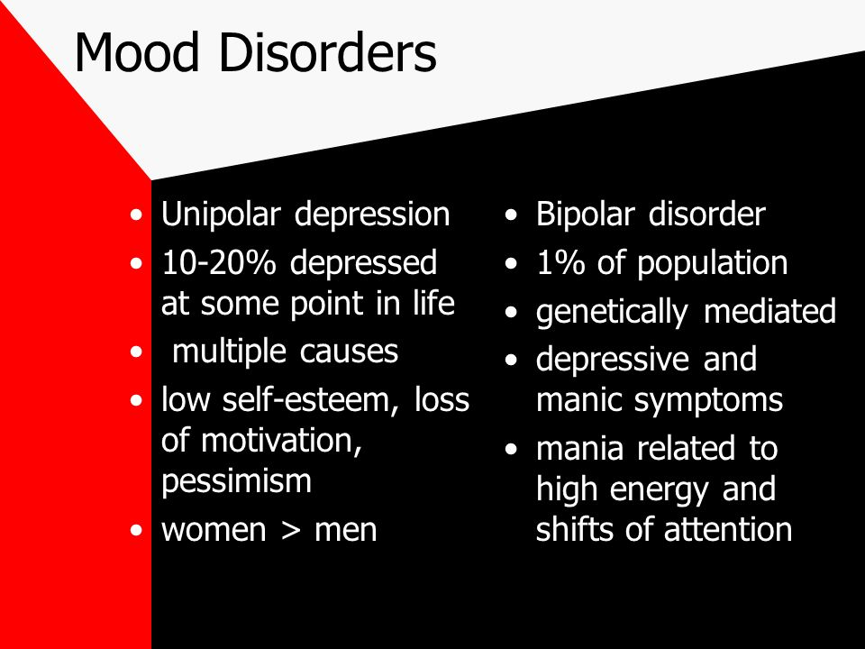 an introduction to the bipolar disorder Bill macphee discusses the history of bipolar disorder (previously known as manic depression), a condition his own mother has lived with for most of her life.