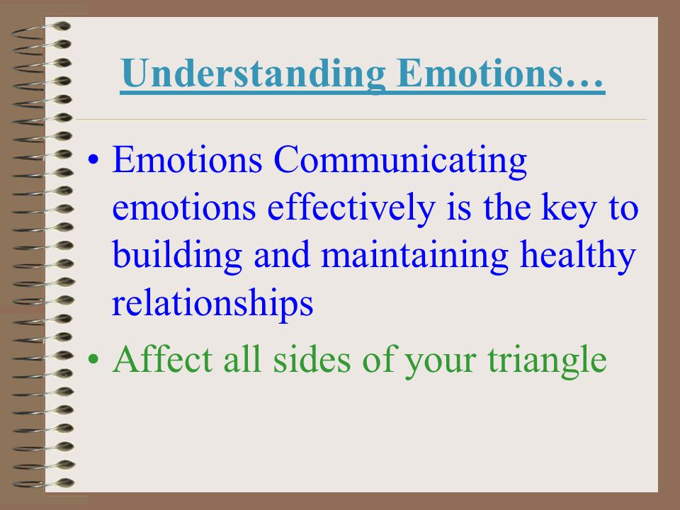 Understanding Emotions… Emotions Communicating emotions effectively is the key to building and maintaining healthy relationships Affect all sides of y