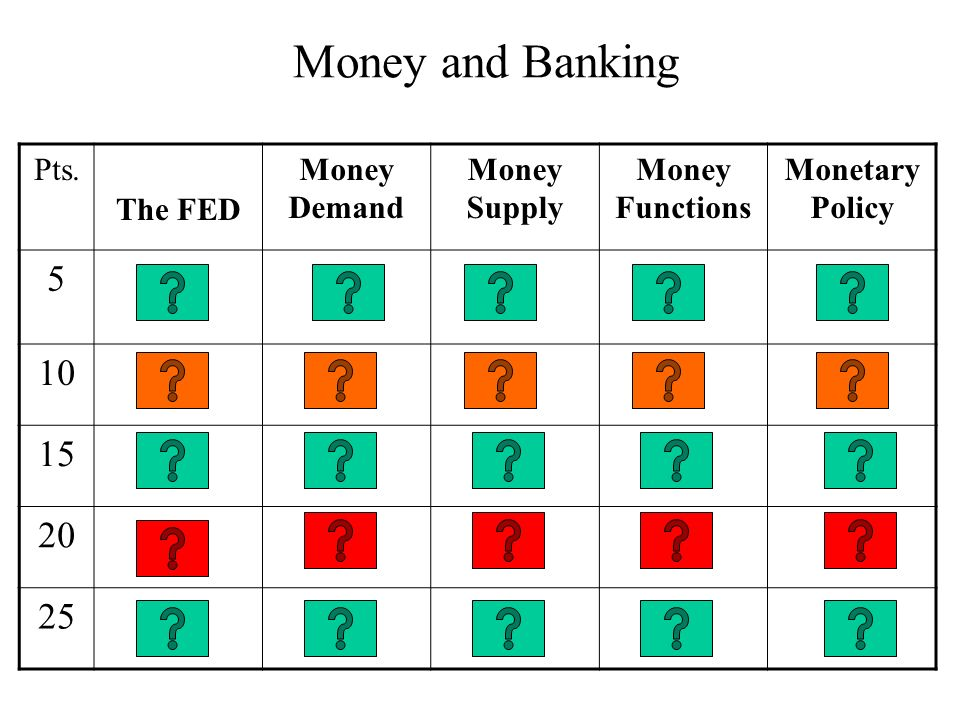 Money and Banking Pts.