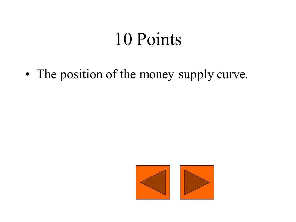 10 Points The position of the money supply curve.