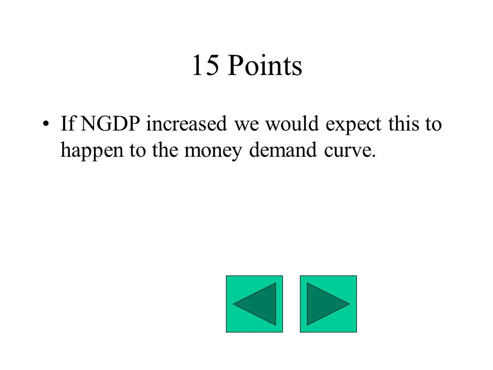 15 Points If NGDP increased we would expect this to happen to the money demand curve.