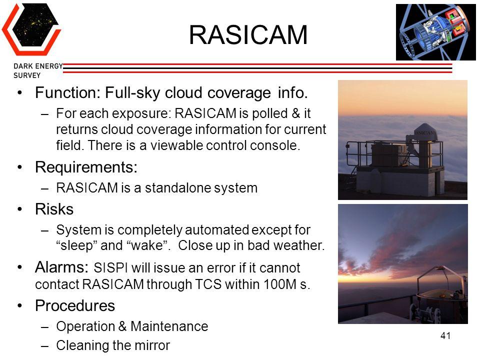 RASICAM Function: Full-sky cloud coverage info.