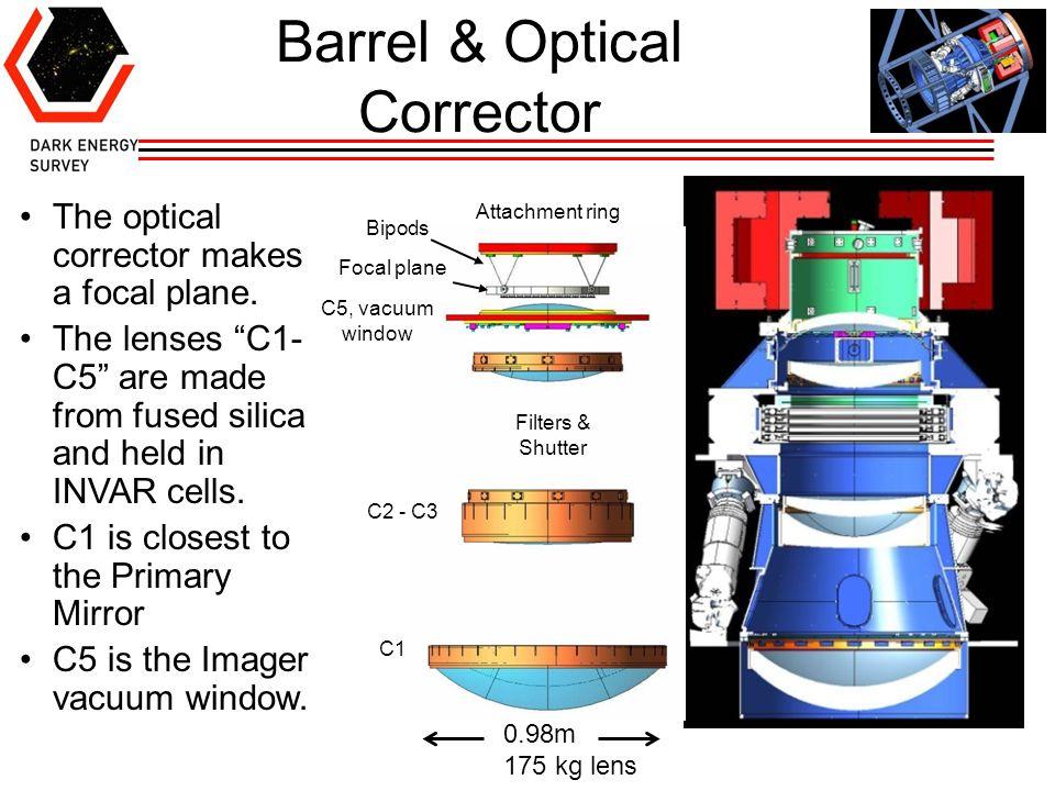 C1 C2 - C3 C5, vacuum window Filters & Shutter Focal plane Bipods Attachment ring Barrel & Optical Corrector The optical corrector makes a focal plane.