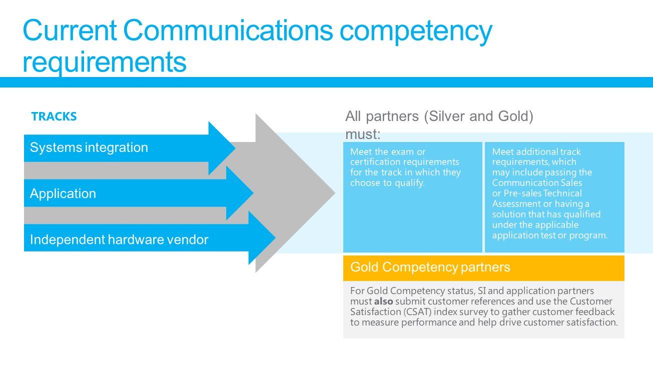 On premises competencies all other 50 advisory hours pre sales 9 xflitez Images