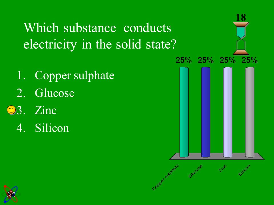 Which substance conducts electricity in the solid state.