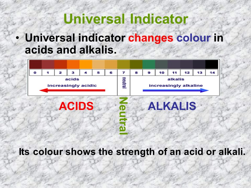 Universal Indicator Universal indicator changes colour in acids and alkalis.