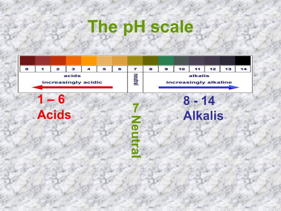 The pH scale 1 – 6 8 - 14 Alkalis 7 Neutral Acids