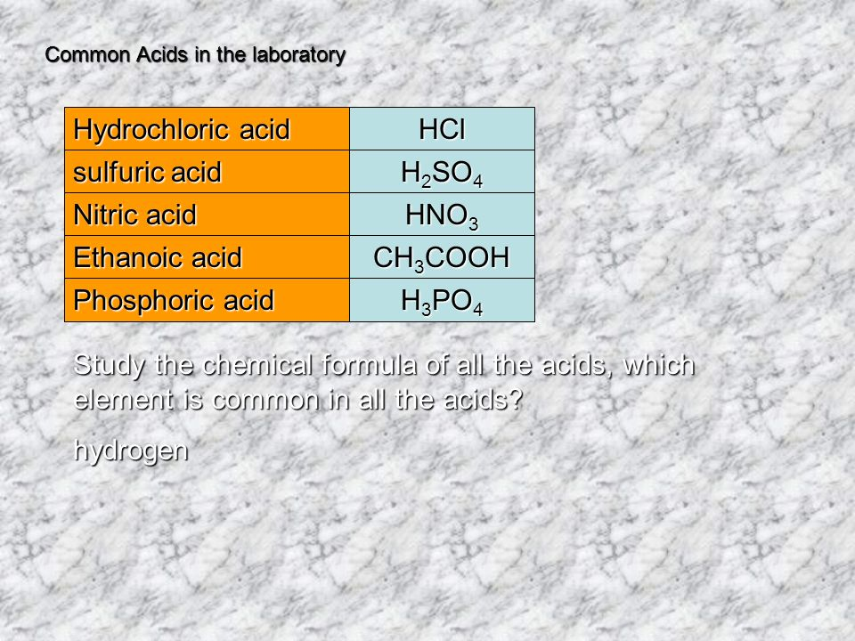 Common Acids in the laboratory Hydrochloric acid HCl sulfuric acid H 2 SO 4 Nitric acid HNO 3 Nitric acid Ethanoic acid Phosphoric acid CH 3 COOH H 3 PO 4 Study the chemical formula of all the acids, which element is common in all the acids.