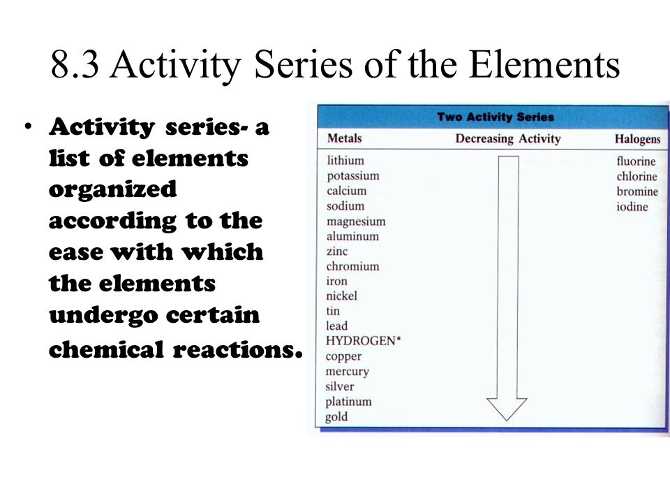 8.3 Activity Series of the Elements Activity series- a list of elements organized according to the ease with which the elements undergo certain chemical reactions.
