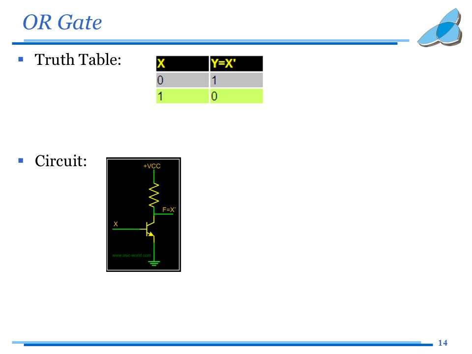 14 OR Gate  Truth Table:  Circuit: