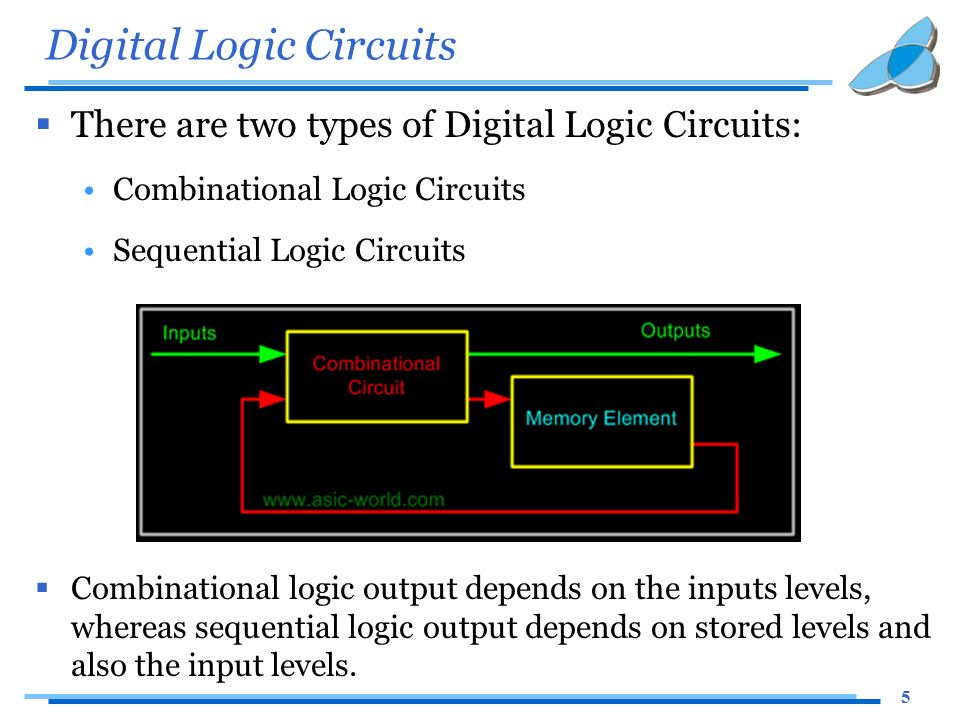 5 Digital Logic Circuits  There are two types of Digital Logic Circuits: Combinational Logic Circuits Sequential Logic Circuits  Combinational logic output depends on the inputs levels, whereas sequential logic output depends on stored levels and also the input levels.