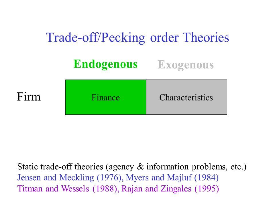 trade off pecking order