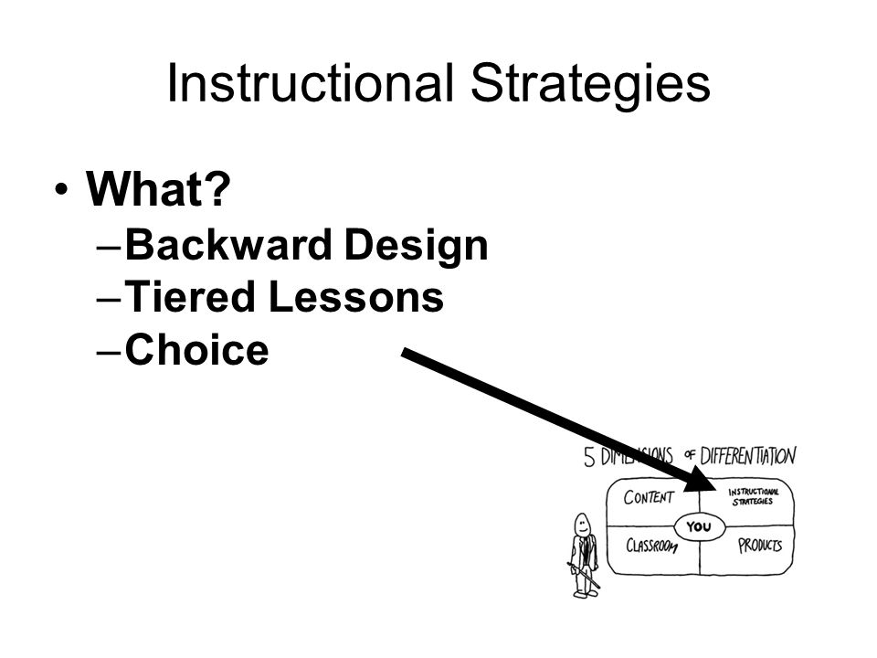 Instructional Strategies What –Backward Design –Tiered Lessons –Choice