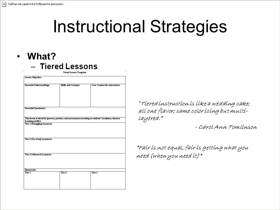 Instructional Strategies What.