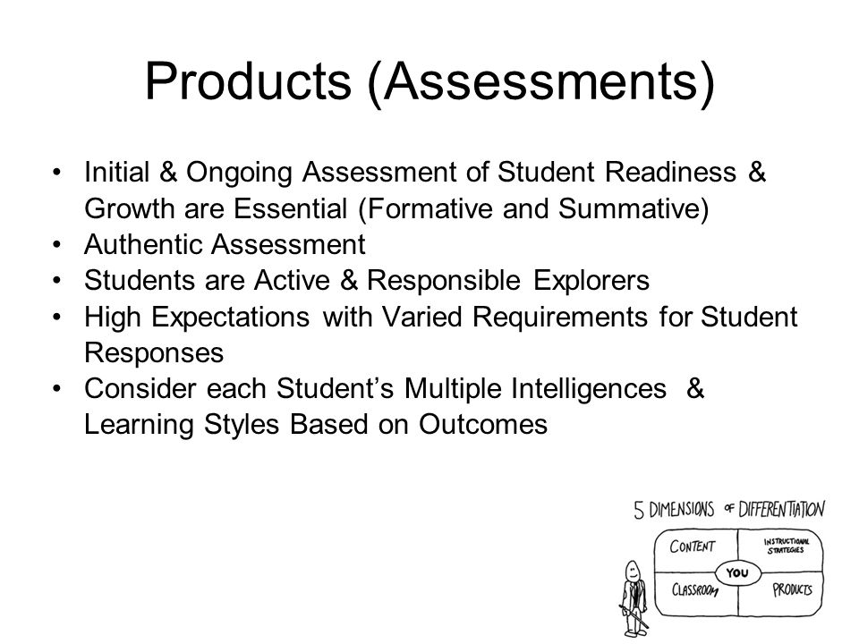 Products (Assessments) Initial & Ongoing Assessment of Student Readiness & Growth are Essential (Formative and Summative) Authentic Assessment Students are Active & Responsible Explorers High Expectations with Varied Requirements for Student Responses Consider each Student's Multiple Intelligences & Learning Styles Based on Outcomes