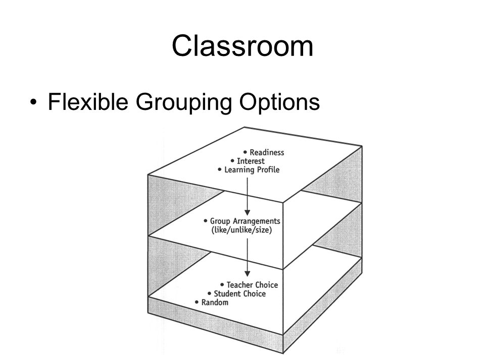 Classroom Flexible Grouping Options