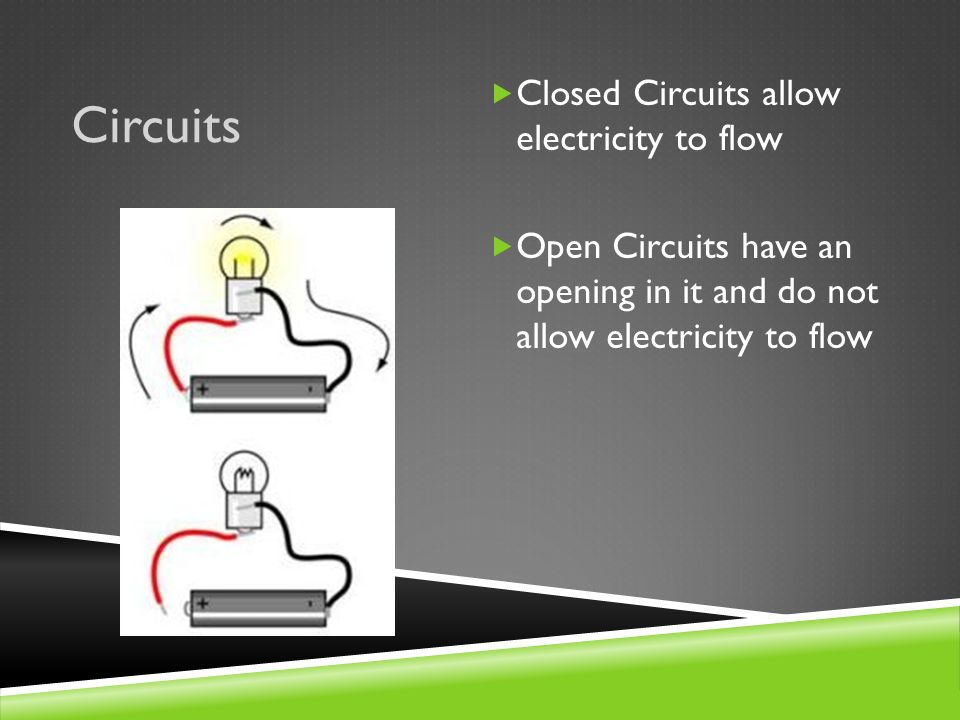 Circuits  Closed Circuits allow electricity to flow  Open Circuits have an opening in it and do not allow electricity to flow