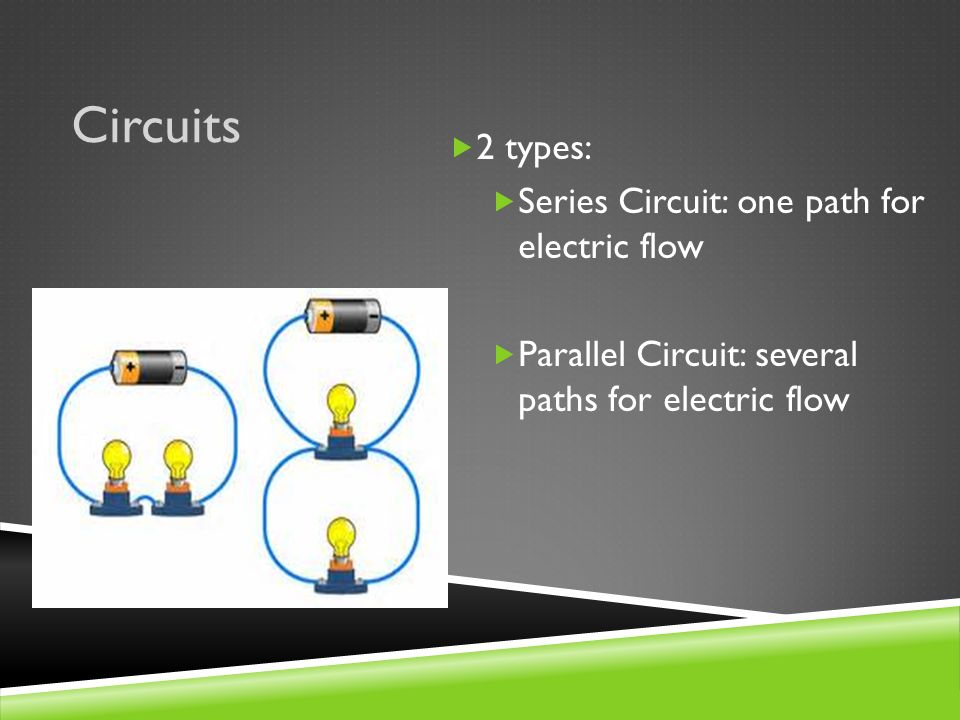 Circuits  2 types:  Series Circuit: one path for electric flow  Parallel Circuit: several paths for electric flow