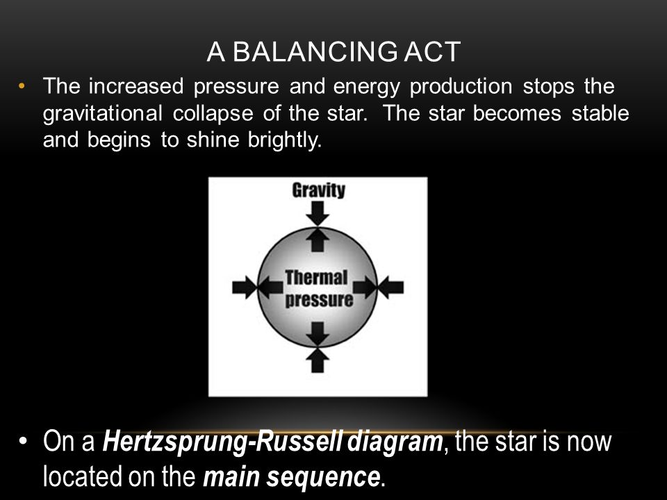 A BALANCING ACT The increased pressure and energy production stops the gravitational collapse of the star.