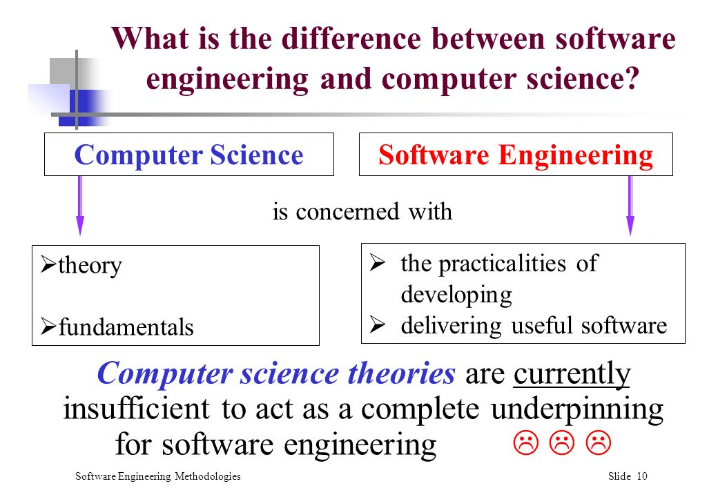 Dif between Computer Software Engineering & Computer Science?