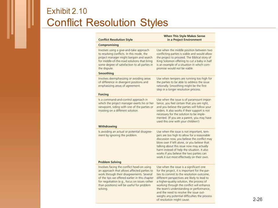 Exhibit 2.10 Conflict Resolution Styles 2-26