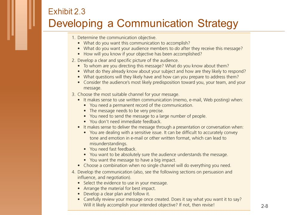 Exhibit 2.3 Developing a Communication Strategy 2-8