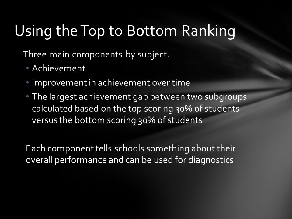 Three main components by subject: Achievement Improvement in achievement over time The largest achievement gap between two subgroups calculated based on the top scoring 30% of students versus the bottom scoring 30% of students Each component tells schools something about their overall performance and can be used for diagnostics Using the Top to Bottom Ranking