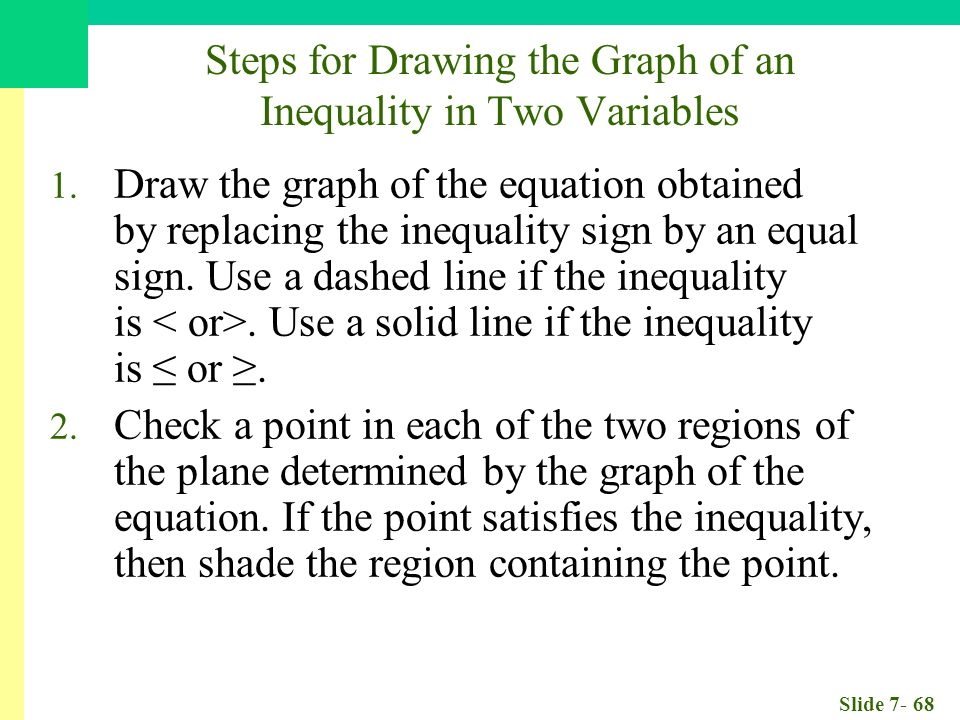 Slide Steps for Drawing the Graph of an Inequality in Two Variables 1.